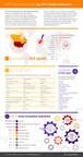 Thomson Reuters 2015 Top 100 Global Innovators