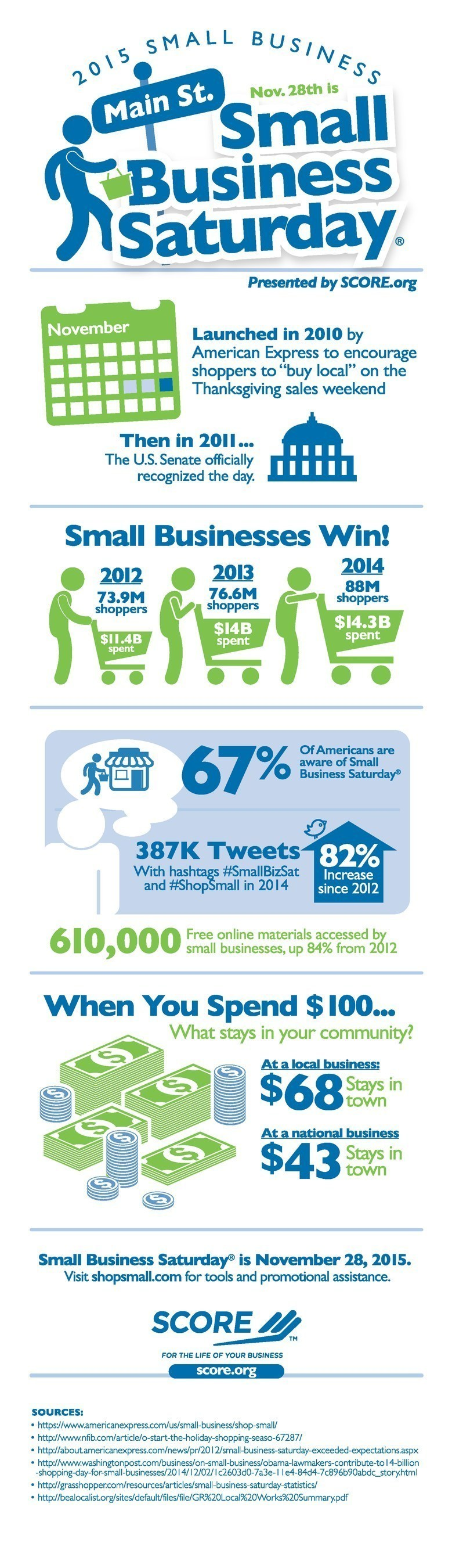 New Infographic--Small Business Saturday®