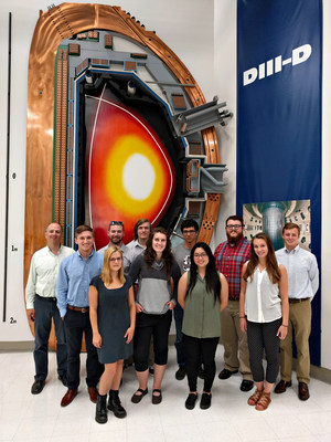 FUSION 101: GA internship program in fusion science and plasma physics (front L to R): Alexandra LaViness of Houston, University of Alabama; Riley Paulsen of Yankton, SD, University of South Dakota; Mickie Hirata of Kamuela, HI, University of Redlands; Carolyn Schaefer of Cold Spring, NY, MIT (Back L to R): Dr. Bob Pinsker program manager; Evan Ostrowski of Strongsville, OH, Case Western; Ryan Chaban of Lake Forrest CA, Case Western; Alexander Dittmann of Falls Church, VA, University of Illinois- Urbana-Champaign; Leonard Lupin-Jimenez of Sunnyvale, CA, Stanford; Cody Blackford of Indianapolis, Ball State; Daniel Dudt of Malvern, PA, Bucknell