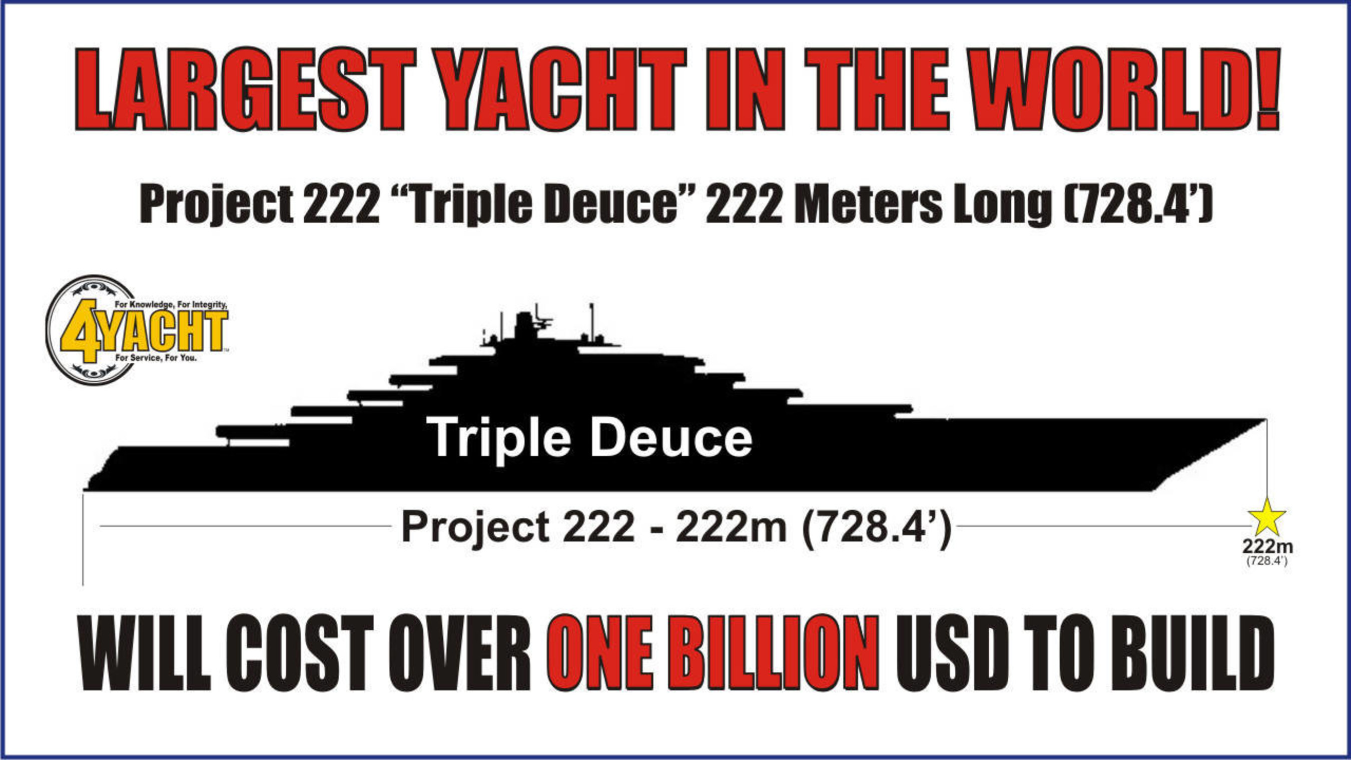 The World's First Billion Dollar Yacht: 222 Meters (728.4') (PRNewsFoto/4Yacht, Inc.)