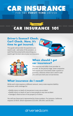 Edriving Offers 39 Car Insurance 101 39 For First Time Drivers
