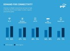 Global Demand for In-flight Connectivity Continues to Soar