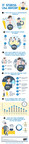 GFI Software 2015 U.S. IT Admin Stress Survey
