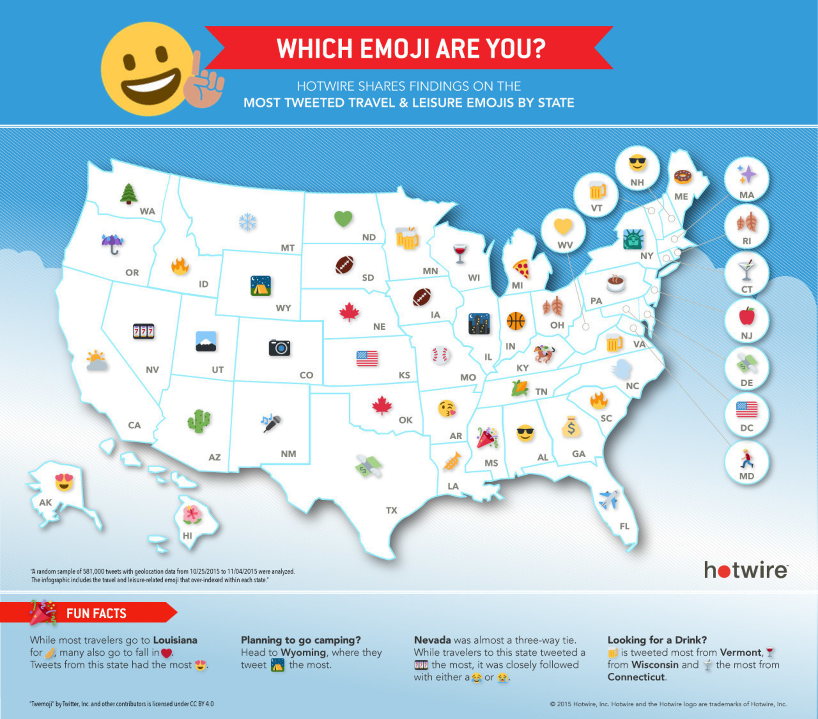 Which Emoji Are You? Hotwire Shares Findings on the Most Tweeted Travel & Leisure Emojis by State