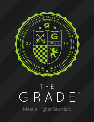 New Dating App, The Grade, Bans