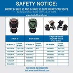 Britax Announces Safety Recall And Remedy Kit For Certain B-Safe 35 And B-Safe 35 Elite Infant Car Seats