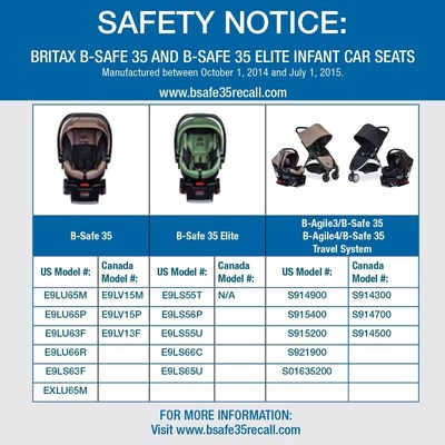 britax announces safety recall and remedy kit for certain b safe 35 and b safe 35 elite infant car. Black Bedroom Furniture Sets. Home Design Ideas