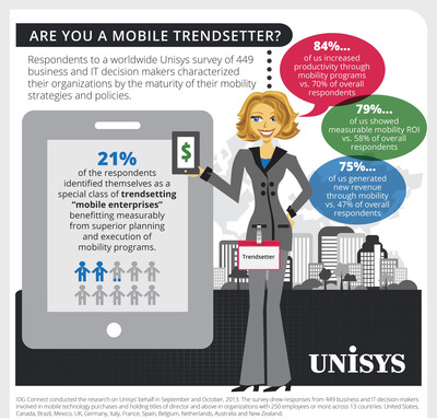 "A new Unisys survey of 449 business and IT decision makers worldwide shows that ""mobile enterprises"" - trendsetters with a mobility strategy and technology roadmap, clear success metrics, and an overall governance plan - achieve demonstrably better results than organizations with limited or piecemeal strategies.  (PRNewsFoto/Unisys Corporation)"