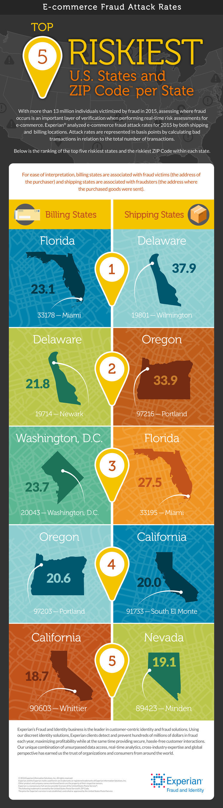 Florida Delaware Oregon And Washington DC Are The Riskiest - Us zip code to state