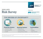Survey: 52% of firms face greater earnings uncertainty today than three years ago