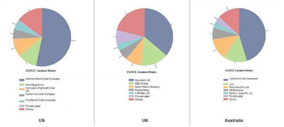 Cider Market Insights 2013: US, United Kingdom and Australia Analysis.  (PRNewsFoto/RnR Market Research)