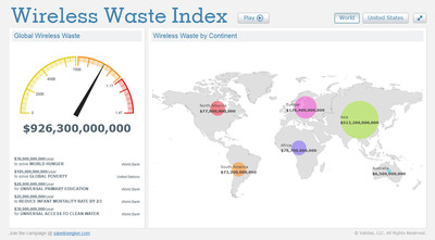 The Wireless Waste Index from Validas projects inefficiencies in the mobile industry over time.  (PRNewsFoto/Validas)