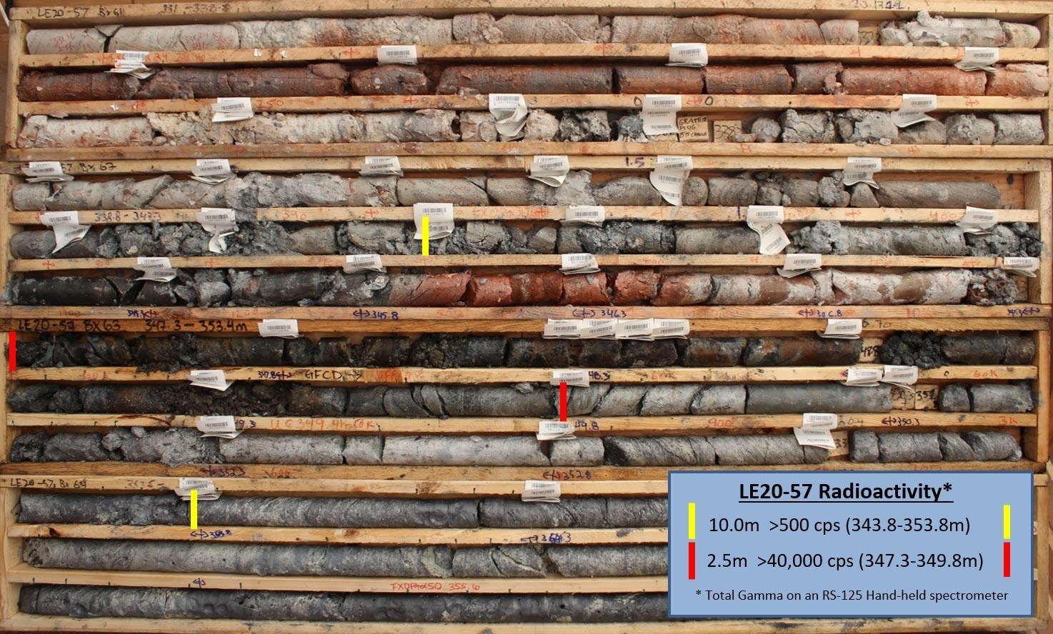 Figure 6 – Core Photo of Mineralization in Drill Hole LE20-57 (CNW Group/IsoEnergy Ltd.)