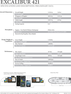 Preliminary specifications for the Excalibur 421.