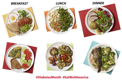 American Diabetes Month: Eat Well, America!