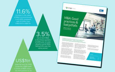 Vintage Whitepaper Discusses the Good Practices and Bad Pitfalls of M&A for 2016