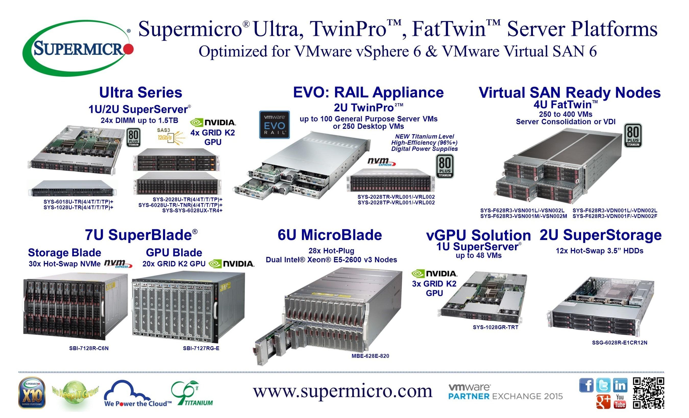 Supermicro® stellt VMware vSphere 6- und Virtual SAN 6-optimierte Ultra-, TwinPro- und FatTwin