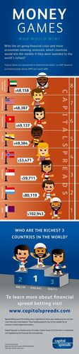 If Wealth Won Medals, Which Country Would Win the Money Games?