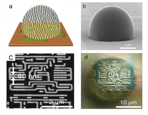 Fig.1 (a) Conceptual drawing of nanoparticle-based metamaterial solid immersion lens (mSIL) (b) Lab made mSIL using titanium dioxide nanoparticles (cE) SEM image of 60 nm sized imaging sample (d) corresponding superlens imaging of the 60 nm samples by the developed mSIL. (PRNewsFoto/Bangor University)