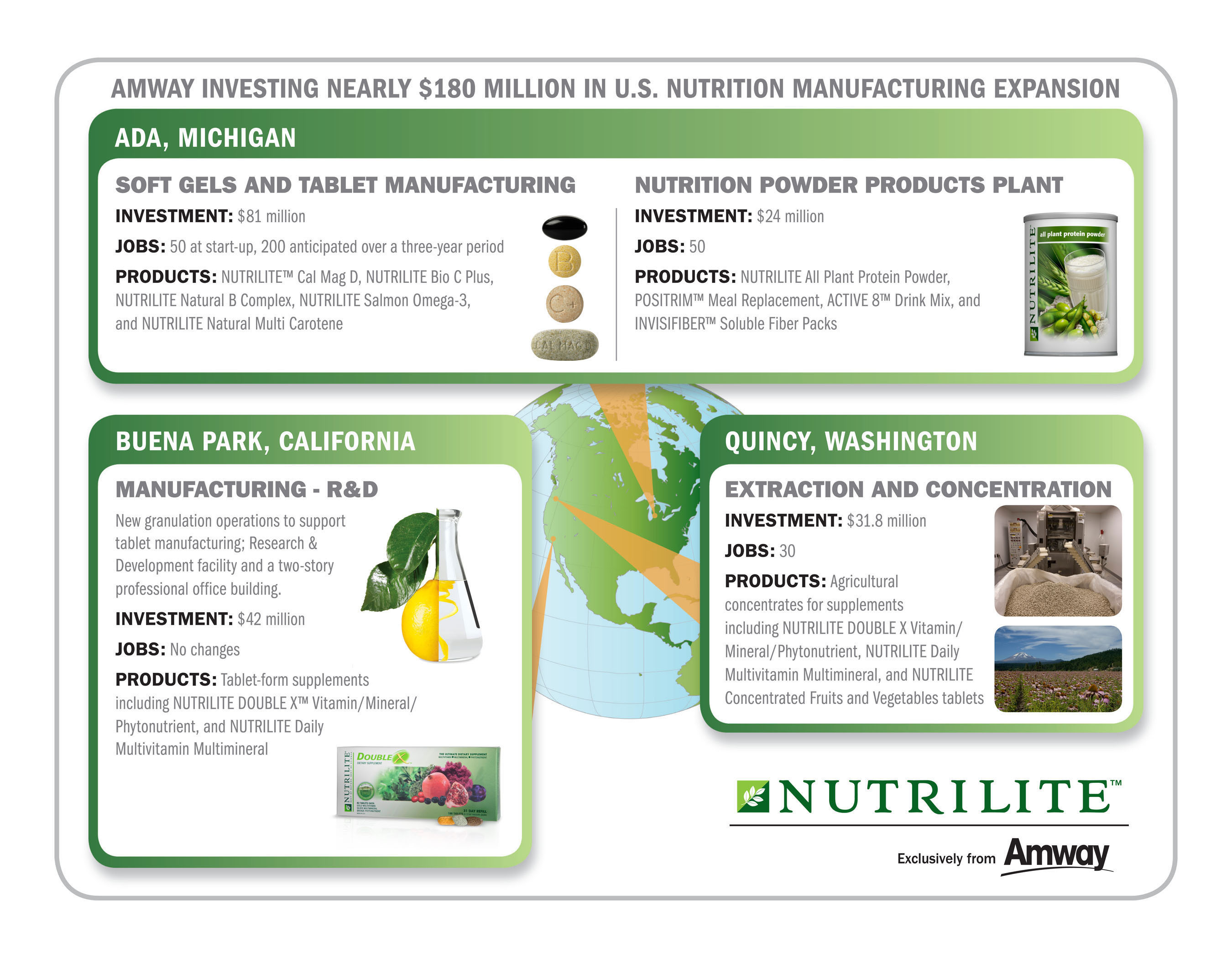 Amway investing nearly $180 million in U.S. manufacturing expansion to meet global demand for