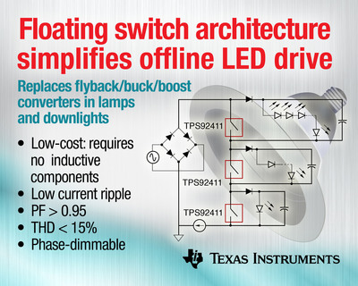 Floating switch architecture simplifies the offline linear drive of LEDs in lamps, downlights and fixtures. The AC switched matrix technique features TI's TPS92411 floating MOSFET switch and is an innovative approach to producing low-ripple LED drive current without magnetic components.  (PRNewsFoto/Texas Instruments)
