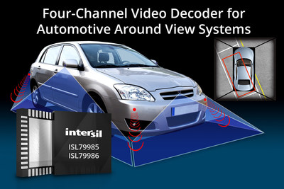Intersil's ISL79985 four-channel video decoder with MIPI-CSI2 interface generates excellent 360-degree birds-eye image quality for advanced driver assistance systems.