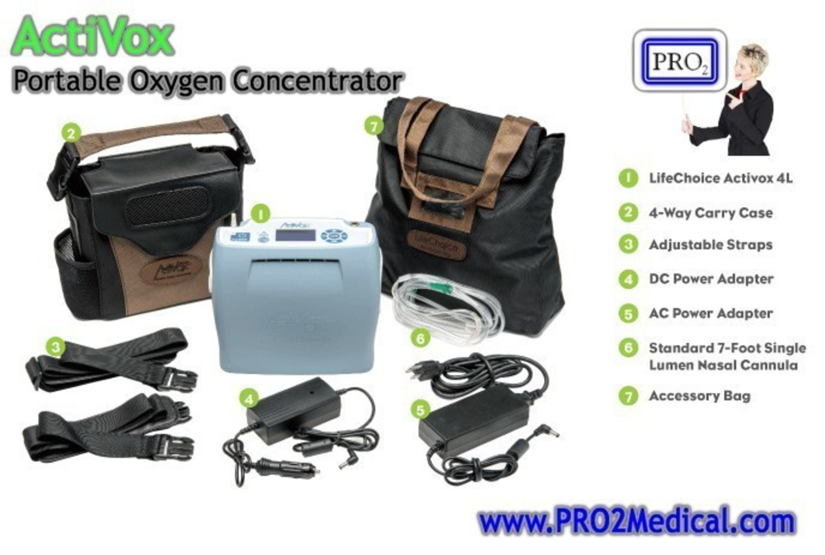 PRO2 Medical Supplies Announces Availability of the ActiVox