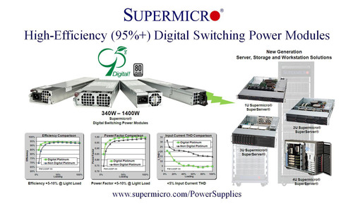 Supermicro(R) Unveils Digital Power Supplies - www.supermicro.com/PowerSupplies.  (PRNewsFoto/Super Micro ...