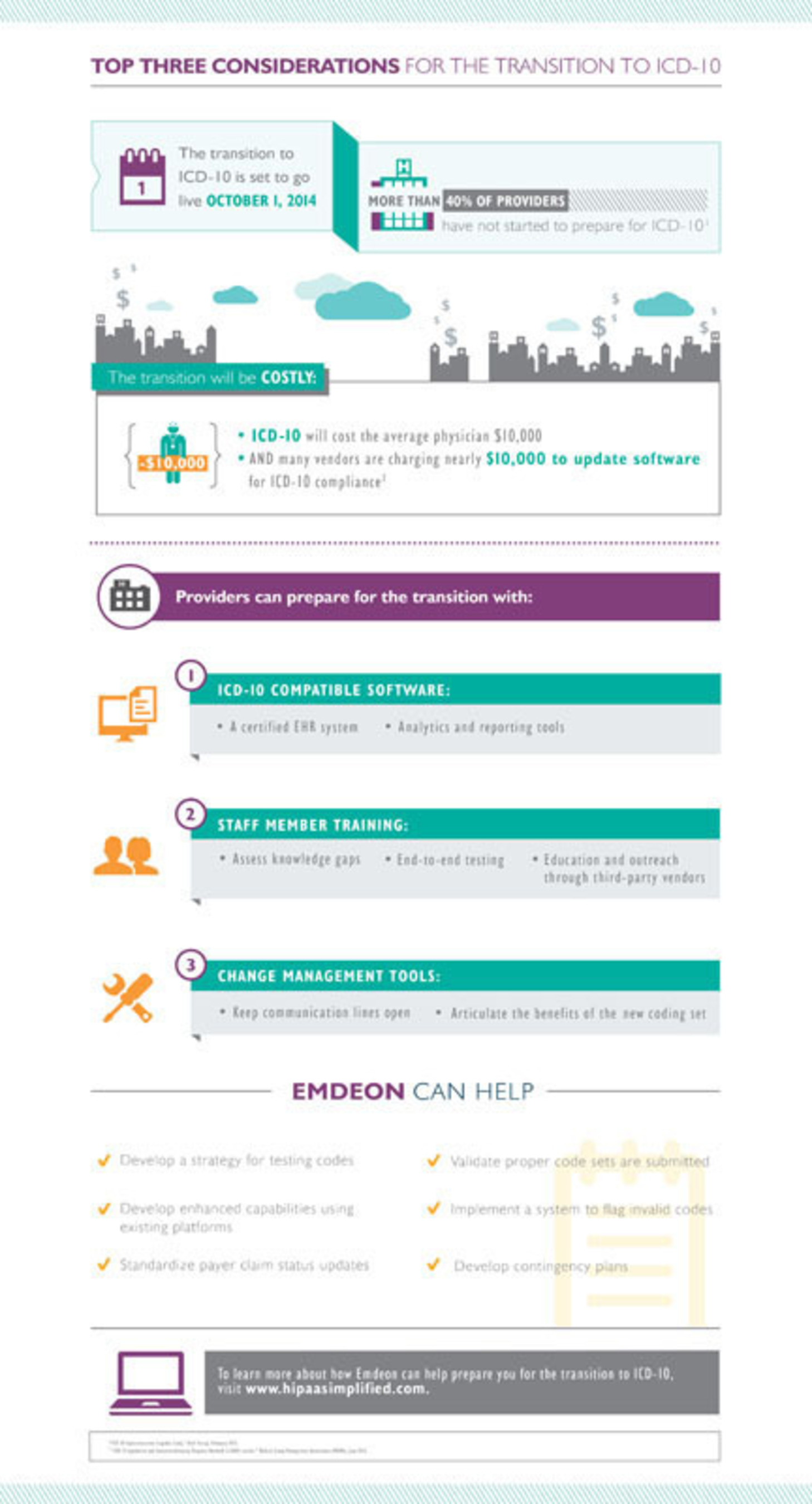 Emdeon Releases Top Three Considerations for the Transition to ICD-10. Whitepaper also available at www.HIPAASimplified.com.  (PRNewsFoto/Emdeon Inc.)