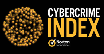 New Norton Cybercrime Index Provides Daily News Alerts on Top Threats & Scams