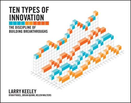 Ten Types of Innovation Advances the Field of Innovation From Art to Discipline with One of the