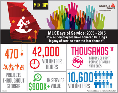 Georgia Power MLK Day of Service.