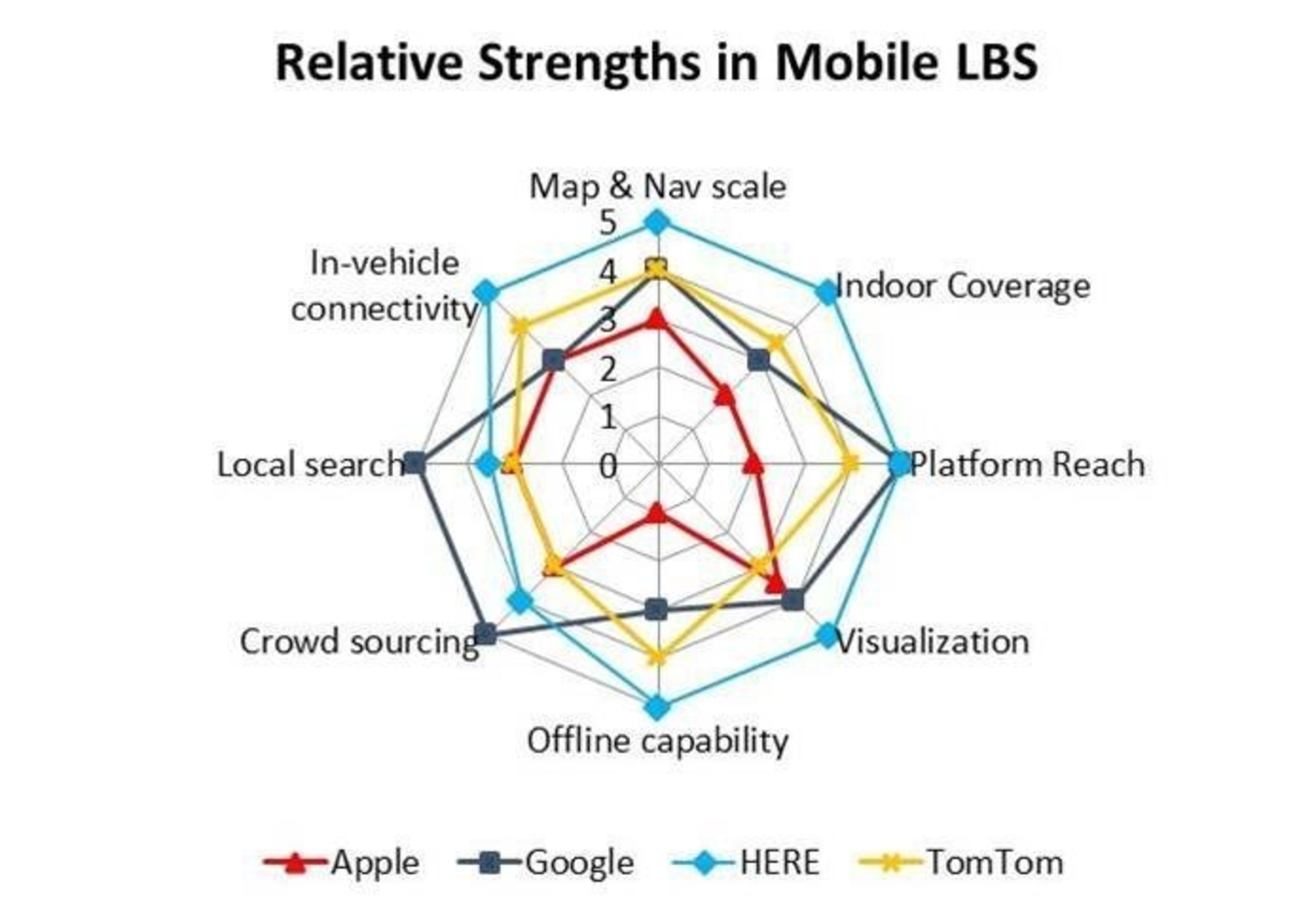 Indoor Location, Advertising and GPS on Entry Tier Handsets to Drive Location Based Services Market