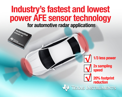 Detect road hazards with TI's AFE sensor technology for automotive radar applications. The Quad-channel analog front end doubles sampling speed and reduces power more than 30 percent over the competition.