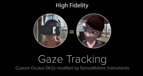 High Fidelity open source VR network adds real eye movements to avatar animations using eye tracking for Virtual Reality Headsets by SensoMotoric Instruments (SMI). (PRNewsFoto/SensoMotoric Instruments GmbH) (PRNewsFoto/SensoMotoric Instruments GmbH)