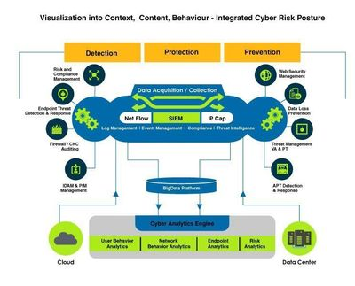 Happiest Minds Technologies Launches Cyber Risk Protection Platform (CRPP)