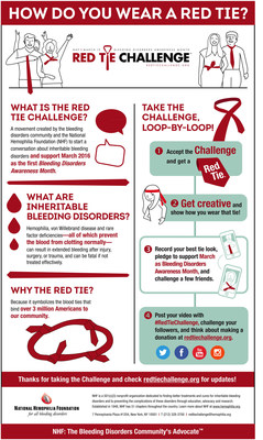 Red Tie Challenge infographic