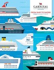 Carnival Corporation & plc, the world's largest travel and leisure company, released its 2014 Sustainability Report in December detailing the company's sustainability efforts across its 10 cruise line brands, including its 2020 sustainability goals.