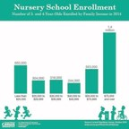 Statistics associated with the return to classrooms by our nation's students and teachers
