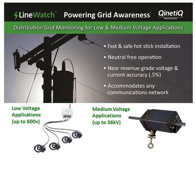 Distribution Grid Sensing and Monitoring for Low and Medium Voltage Applications. LineWatch measures fault detection, voltage and current to near revenue grade (.5%) levels of accuracy and other key power line conditions. This allows utility companies to remotely monitor and manage their networks, effectively delivering an immediate, positive effect on operating expenses and customer satisfaction.