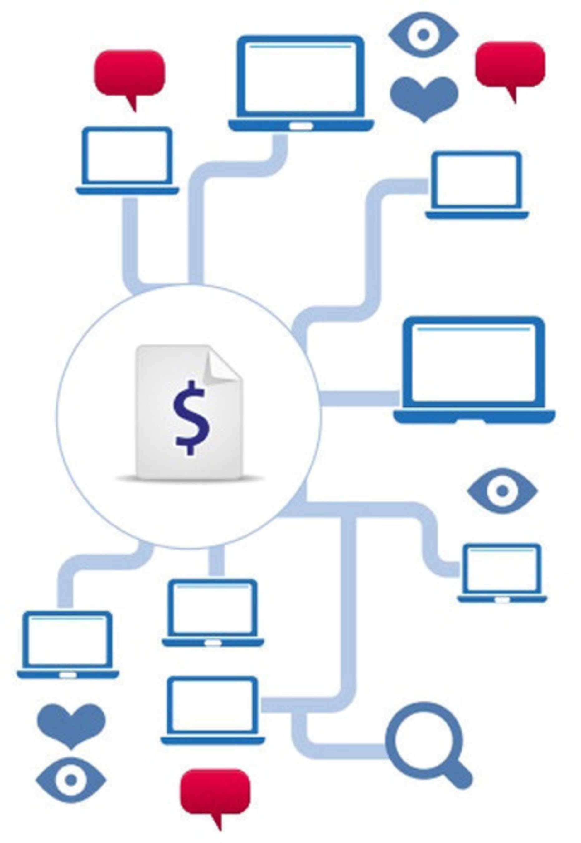 MarketResearch.com Boosts Visibility & Revenue: A Content Distribution Case Study