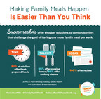 Making Family Meals Happen Is Easier Than You Think - Supermarkets Offer Many Solutions