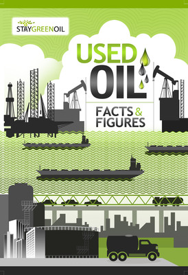 Used Oil Facts & Figures.  (PRNewsFoto/StayGreen Oil, LLC)