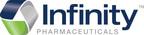 Infinity Pharmaceuticals Logo.