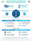 IBS in America Fact Sheet