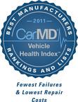 CarMD Vehicle Health Index 2011 Manufacturer & Vehicles Rankings & List Logo.  (PRNewsFoto/CarMD.com)