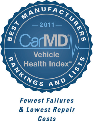 CarMD Vehicle Health Index 2011 Manufacturer & Vehicles Rankings & List Logo.  (PRNewsFoto/CarMD.com)