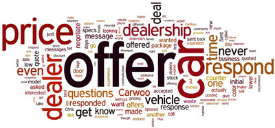 One Star Rated Dealer Comment Heat Map - What Buyers Say About One Star Rated Dealers