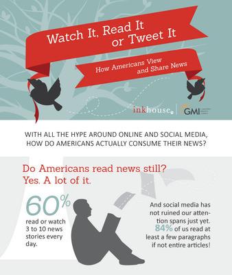 Infographic.  (PRNewsFoto/Inkhouse)