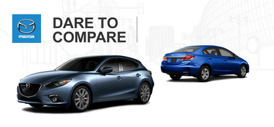 Ingram Park Mazda establishes the winner between the 2014 Mazda3, 2014 Honda Civic. (PRNewsFoto/Ingram Park Mazda)